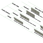 Download CAD files for Wall System – Equitilt