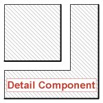 Download CAD files for Hinge Door – 548.HNGE – Detail Component
