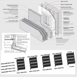 Download CAD files for Masterwall System
